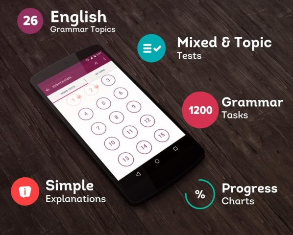 English Grammar Test для Android