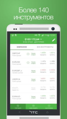 Forex4you для Android